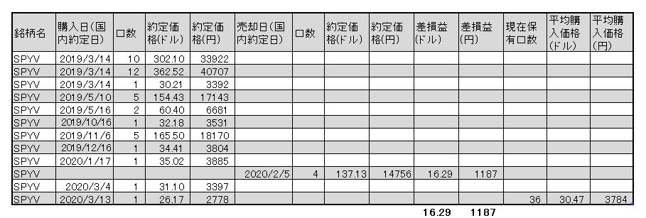 f:id:jun_0017:20200316113609p:plain