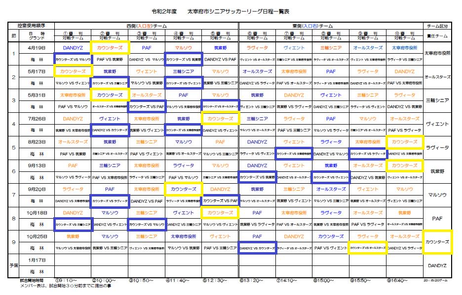 f:id:jun_0017:20200327154808p:plain