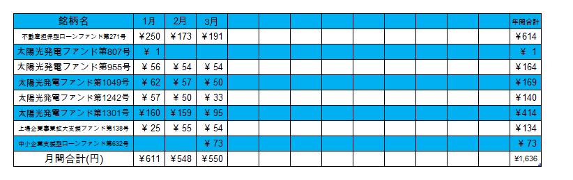 f:id:jun_0017:20200401141643p:plain