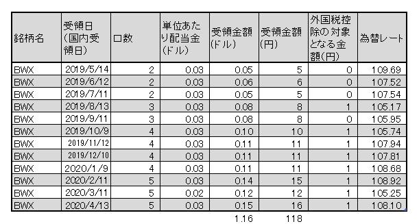 f:id:jun_0017:20200413181649p:plain