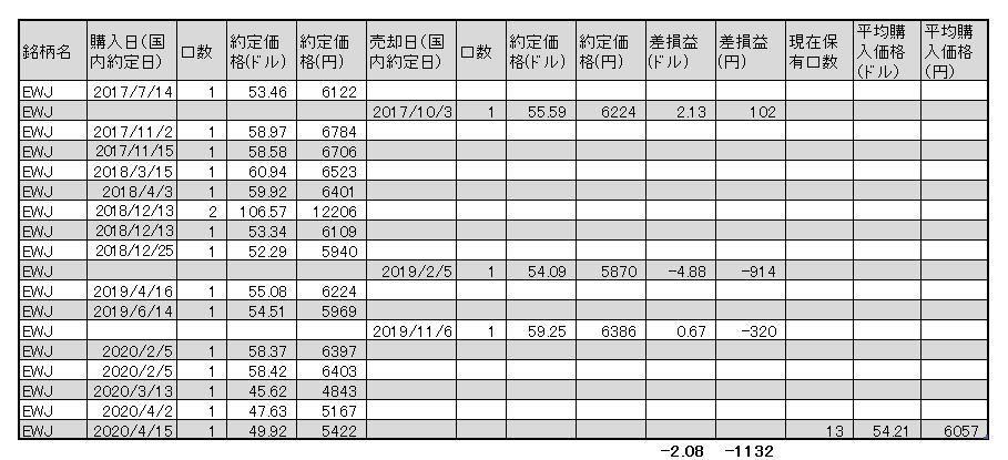 f:id:jun_0017:20200415114333p:plain