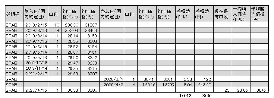 f:id:jun_0017:20200415114346p:plain