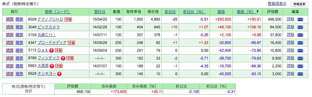 f:id:jun_0017:20200426131223p:plain