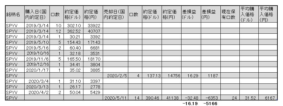 f:id:jun_0017:20200511133238p:plain