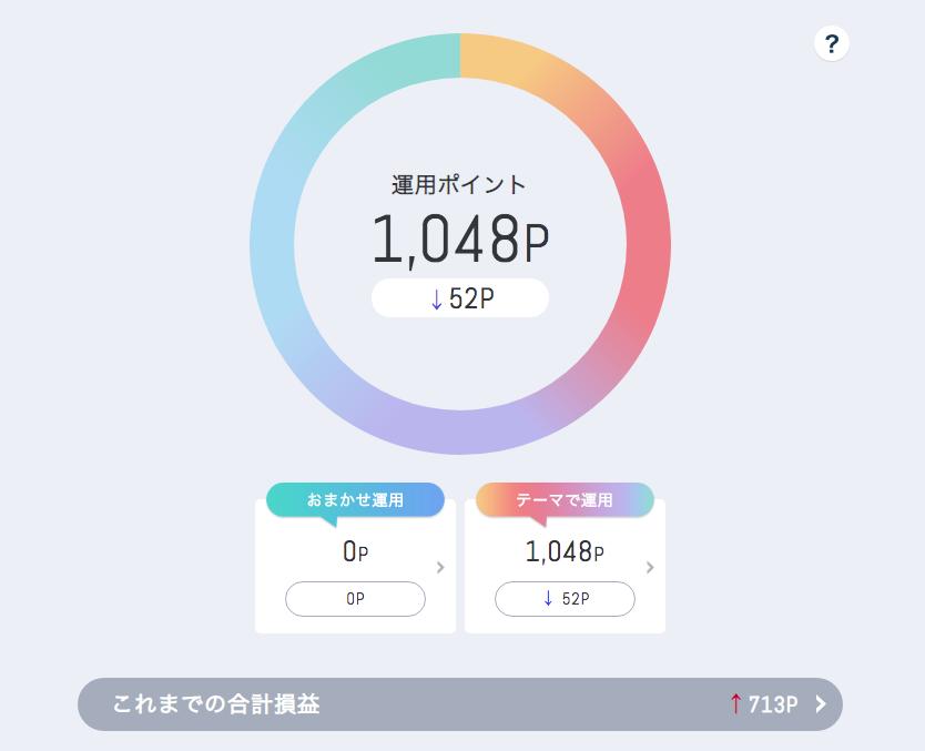 f:id:jun_0017:20200530232657p:plain