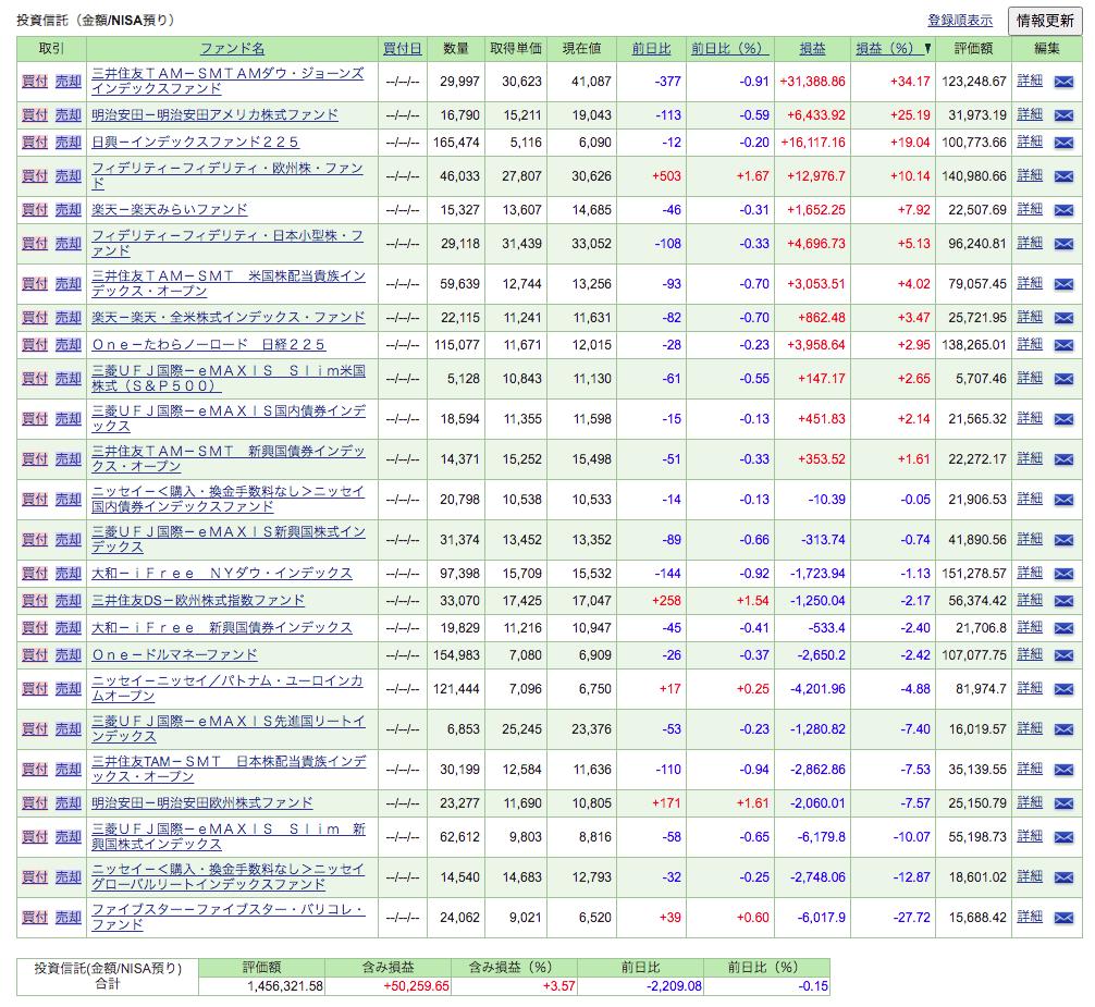 f:id:jun_0017:20200531153930p:plain