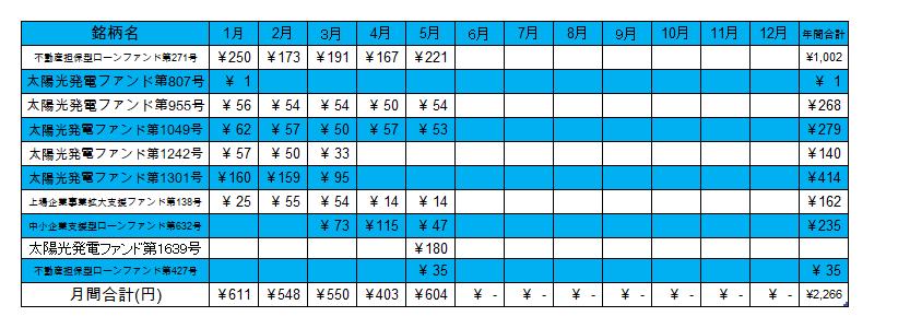f:id:jun_0017:20200602105500p:plain