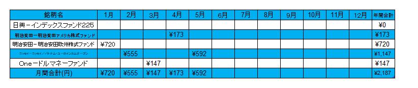 f:id:jun_0017:20200602110743p:plain
