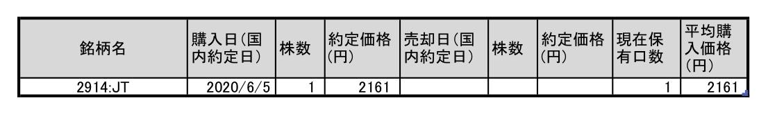 f:id:jun_0017:20200606142934p:plain