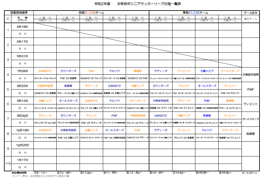 f:id:jun_0017:20200612164207p:plain