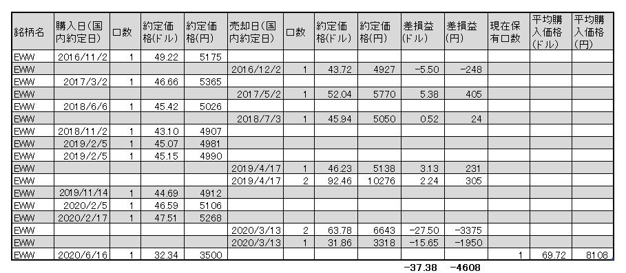 f:id:jun_0017:20200617115114p:plain