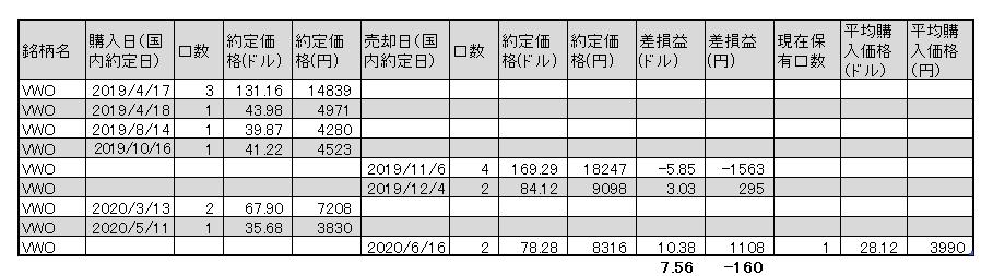 f:id:jun_0017:20200617115127p:plain