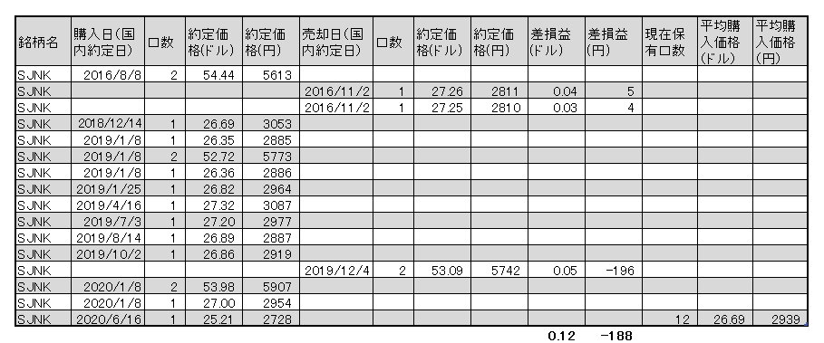 f:id:jun_0017:20200617115141p:plain