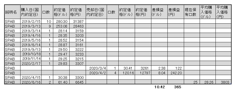 f:id:jun_0017:20200617115156p:plain
