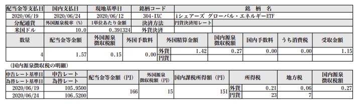 f:id:jun_0017:20200627100309p:plain