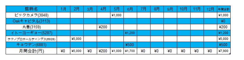 f:id:jun_0017:20200703160746p:plain