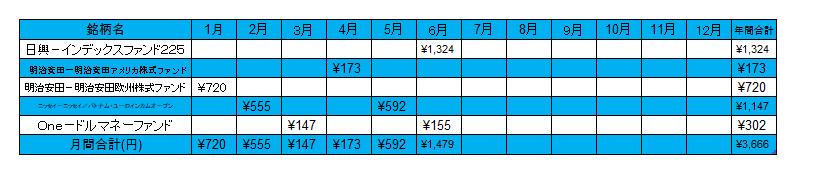 f:id:jun_0017:20200703160821p:plain