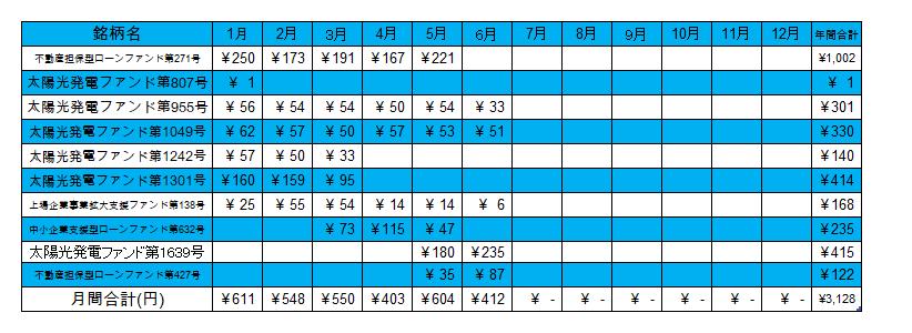 f:id:jun_0017:20200703160855p:plain