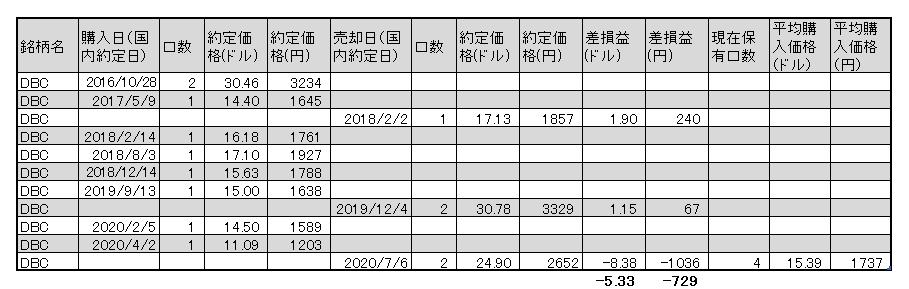 f:id:jun_0017:20200706162552p:plain