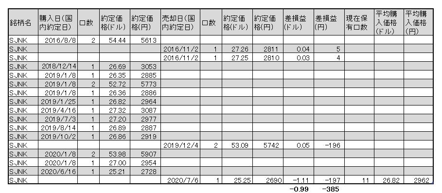 f:id:jun_0017:20200706162920p:plain