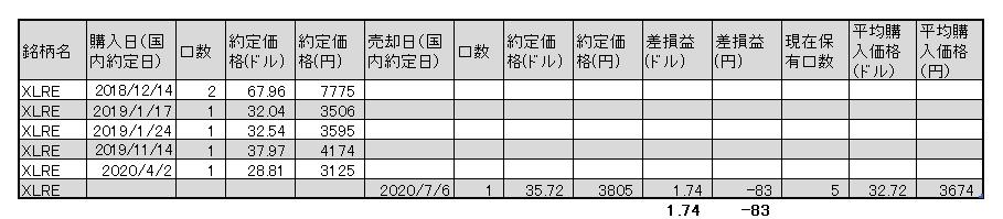 f:id:jun_0017:20200706163142p:plain
