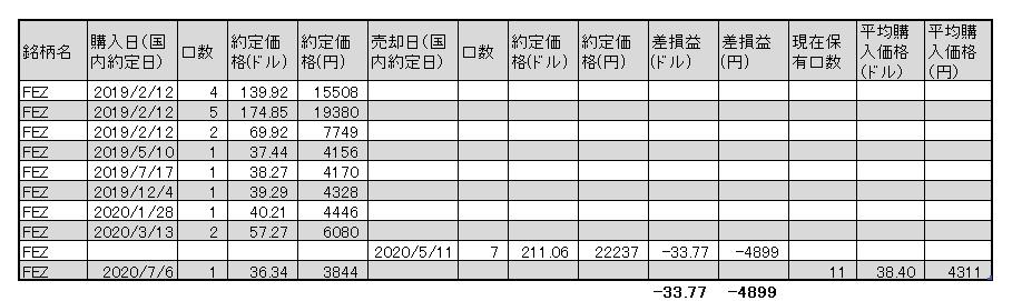 f:id:jun_0017:20200706163435p:plain
