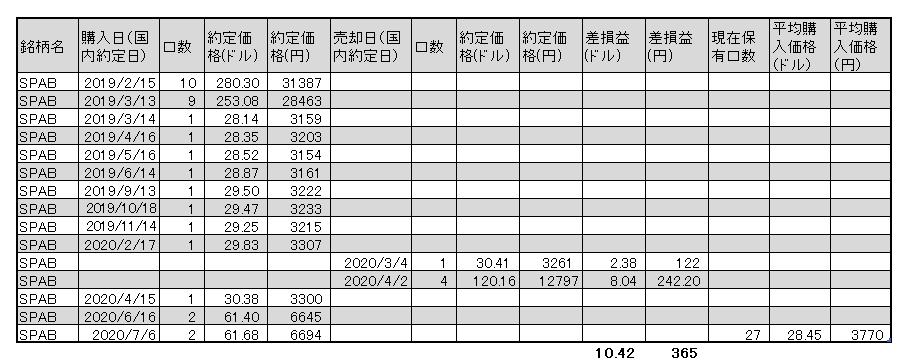 f:id:jun_0017:20200706163546p:plain