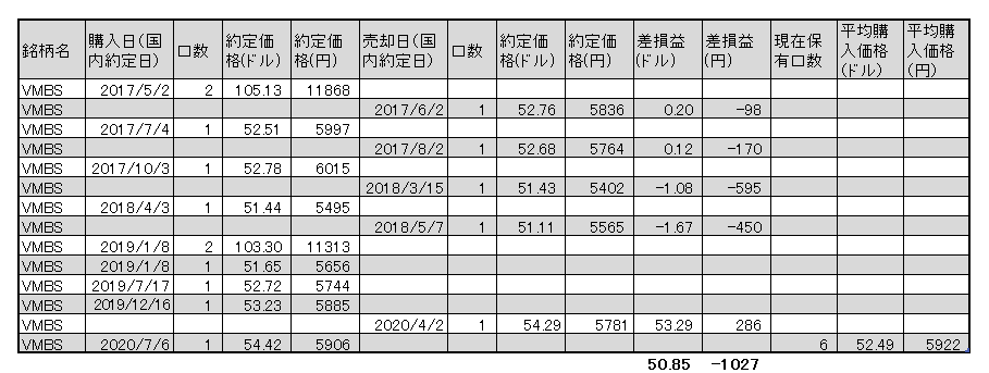 f:id:jun_0017:20200706163707p:plain