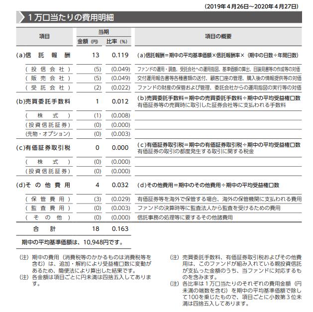 f:id:jun_0017:20200708143949p:plain