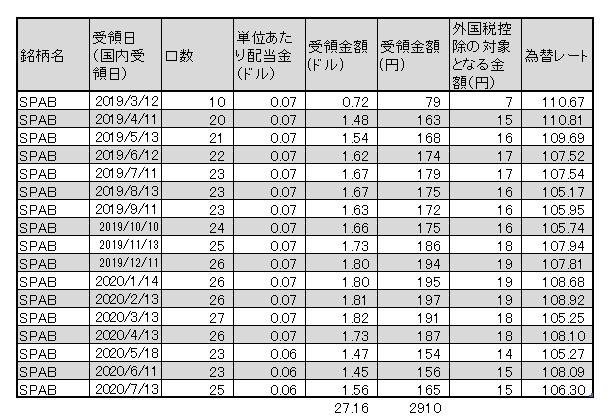 f:id:jun_0017:20200713160053p:plain