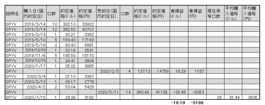 f:id:jun_0017:20200715113302p:plain