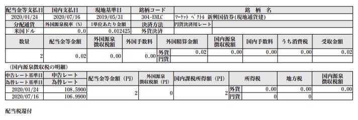 f:id:jun_0017:20200718102400p:plain