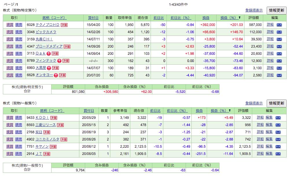 f:id:jun_0017:20200724165454p:plain