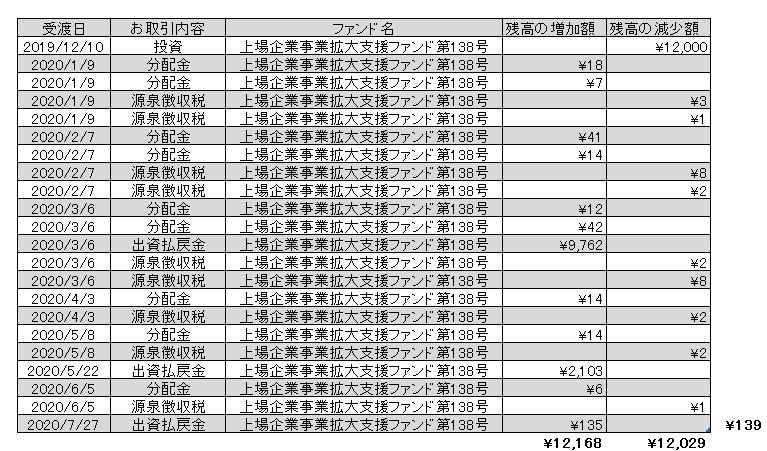 f:id:jun_0017:20200727191442p:plain