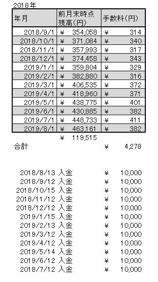f:id:jun_0017:20200806135607p:plain