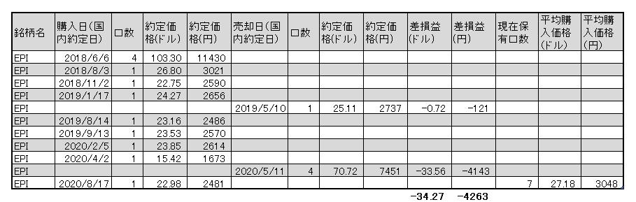 f:id:jun_0017:20200817130158p:plain