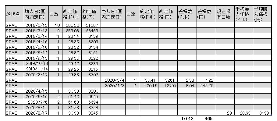 f:id:jun_0017:20200817130214p:plain