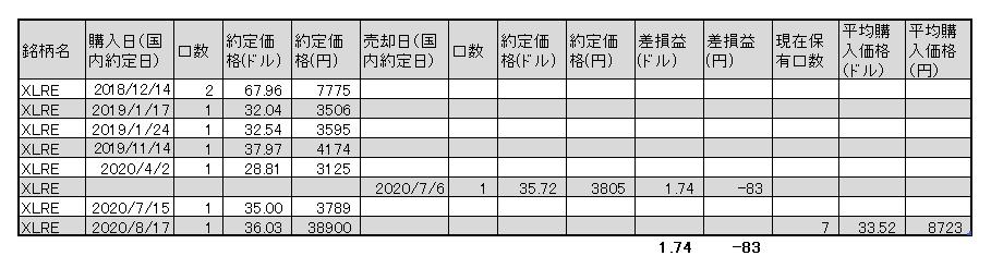 f:id:jun_0017:20200817130355p:plain