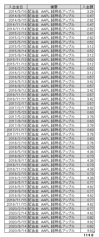 f:id:jun_0017:20200817193444p:plain