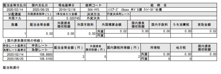 f:id:jun_0017:20200826135946p:plain