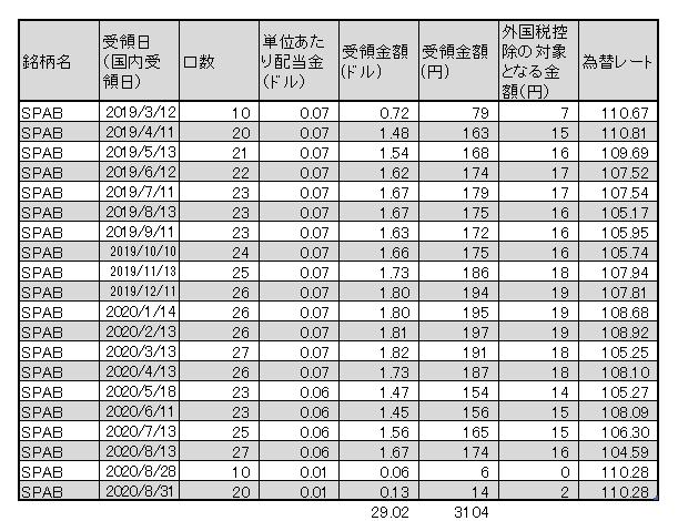 f:id:jun_0017:20200901131707p:plain