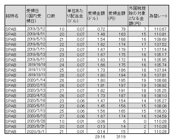 f:id:jun_0017:20200902112052p:plain