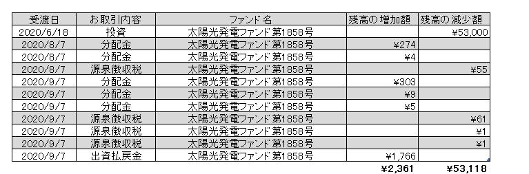 f:id:jun_0017:20200908155902p:plain