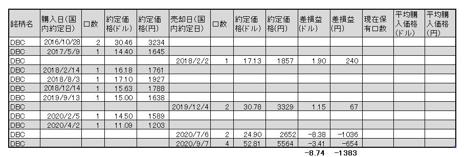 f:id:jun_0017:20200908163407p:plain