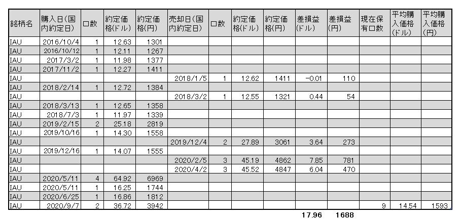 f:id:jun_0017:20200908163929p:plain