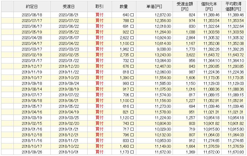 f:id:jun_0017:20200915170540p:plain