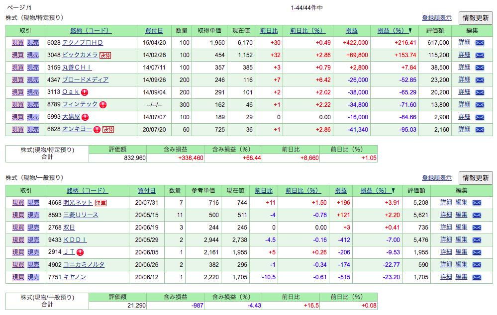 f:id:jun_0017:20200926100940p:plain