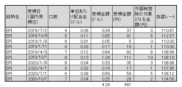 f:id:jun_0017:20201002150905p:plain