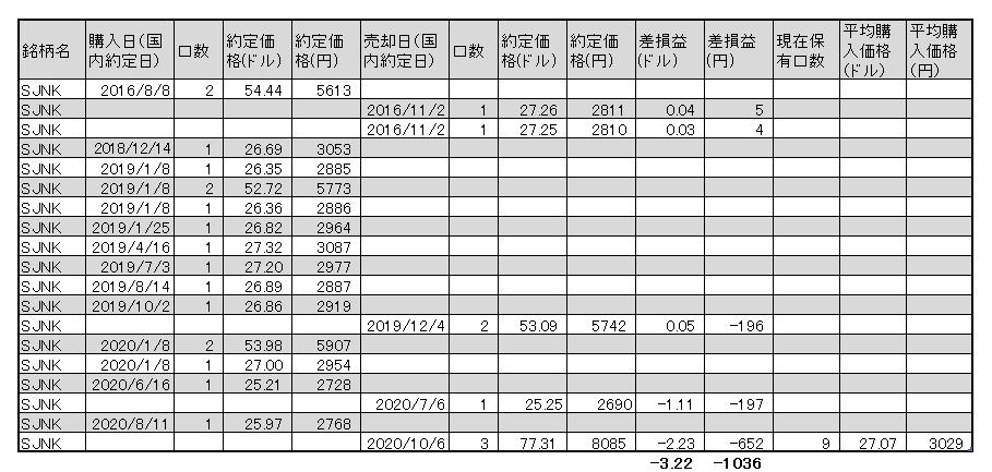 f:id:jun_0017:20201006110241p:plain
