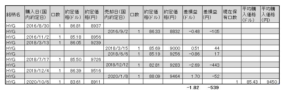 f:id:jun_0017:20201006110350p:plain